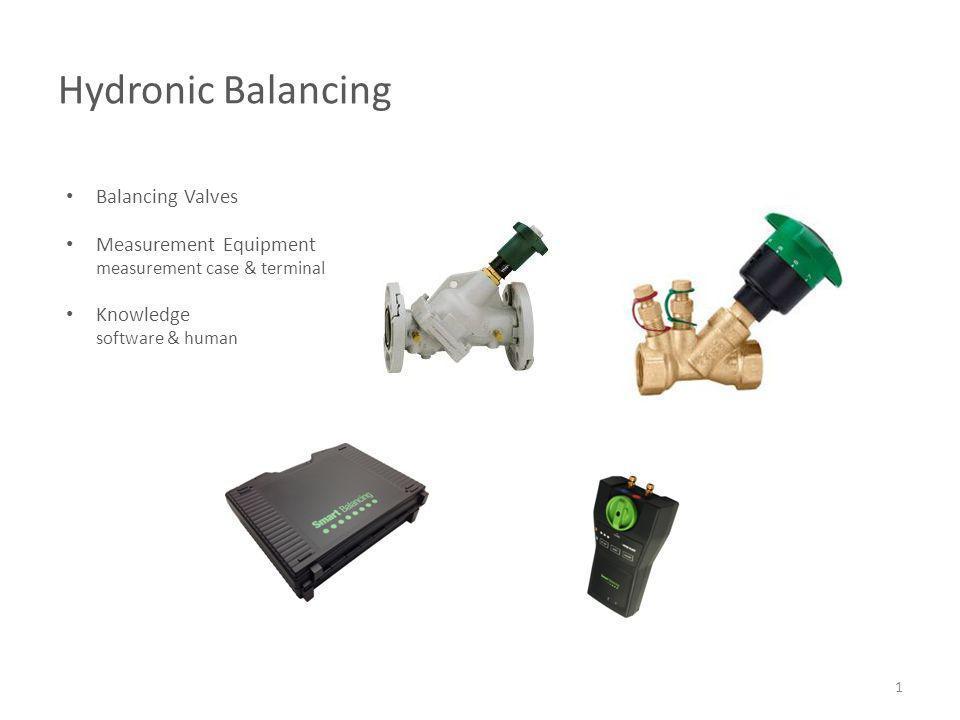 Hydronic Balancing 1 Balancing Valves Measurement Equipment measurement case & terminal Knowledge software & human