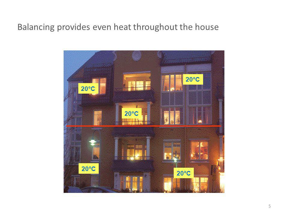 Balancing provides even heat throughout the house 5 20°C