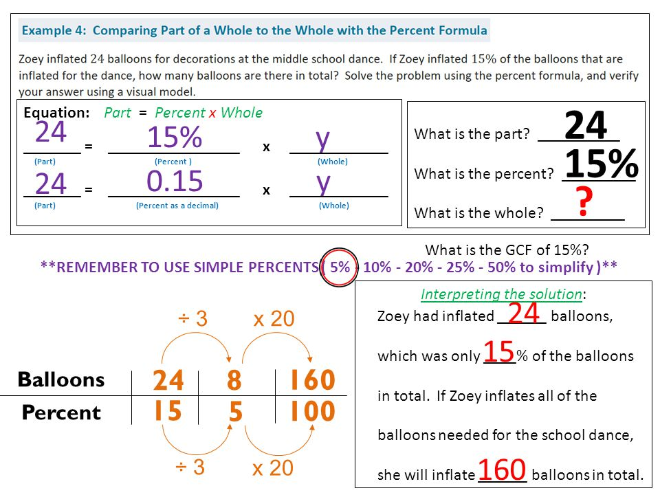 112 320 Part Whole What is the part.__________ What is the percent.