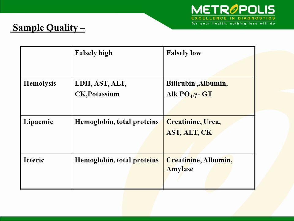 Sample Quality – Falsely highFalsely low HemolysisLDH, AST, ALT, CK,Potassium Bilirubin,Albumin, Alk PO 4,γ- GT LipaemicHemoglobin, total proteinsCreatinine, Urea, AST, ALT, CK IctericHemoglobin, total proteinsCreatinine, Albumin, Amylase