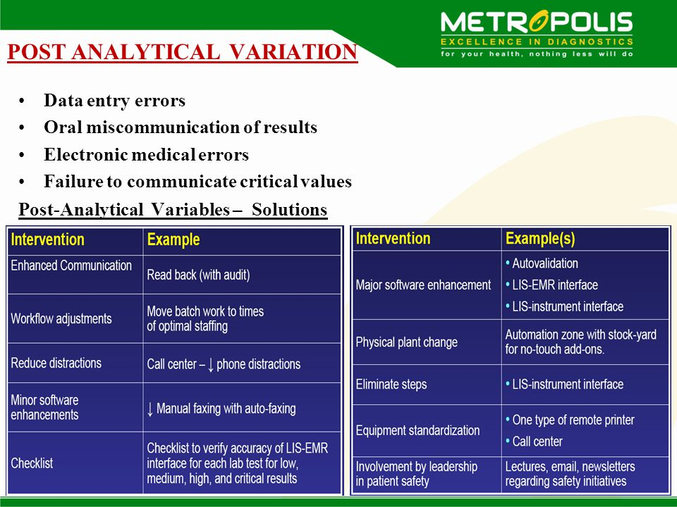 Post-Analytical Variables – Solutions Data entry errors Oral miscommunication of results Electronic medical errors Failure to communicate critical values POST ANALYTICAL VARIATION