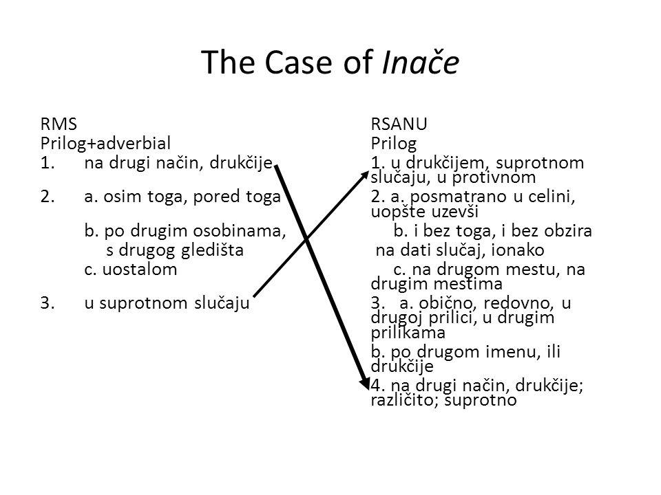 The Case of Inače RMSRSANU Prilog+adverbialPrilog 1.na drugi način, drukčije1. u drukčijem, suprotnom slučaju, u protivnom 2.a. osim toga, pored toga