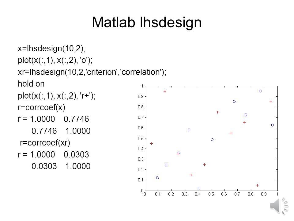 Matlab lhsdesign x=lhsdesign(10,2); plot(x(:,1), x(:,2), o ); xr=lhsdesign(10,2, criterion , correlation ); hold on plot(x(:,1), x(:,2), r+ ); r=corrcoef(x) r = 1.0000 0.7746 0.7746 1.0000 r=corrcoef(xr) r = 1.0000 0.0303 0.0303 1.0000