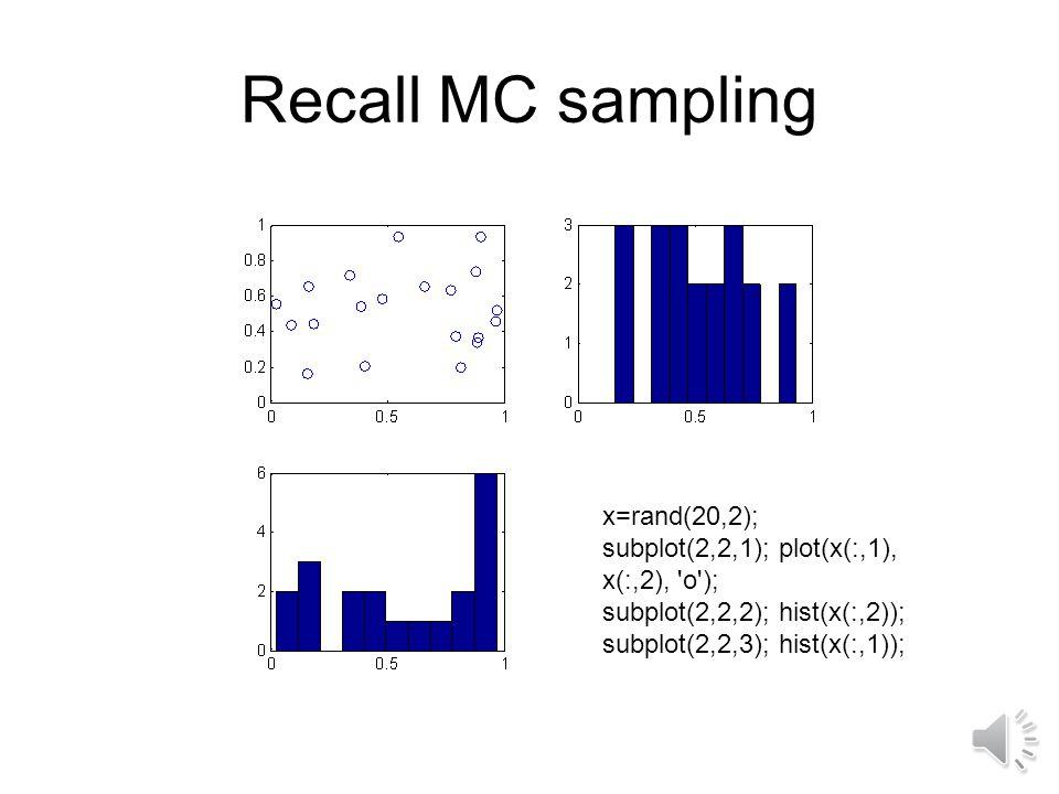 Recall MC sampling x=rand(20,2); subplot(2,2,1); plot(x(:,1), x(:,2), o ); subplot(2,2,2); hist(x(:,2)); subplot(2,2,3); hist(x(:,1));