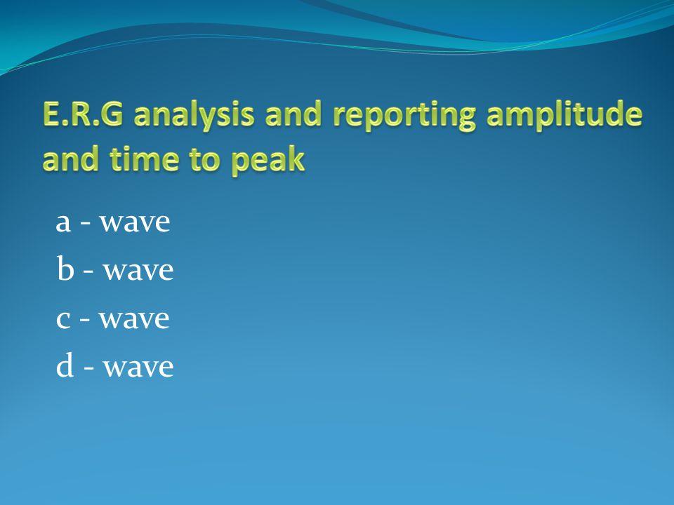 a - wave b - wave c - wave d - wave