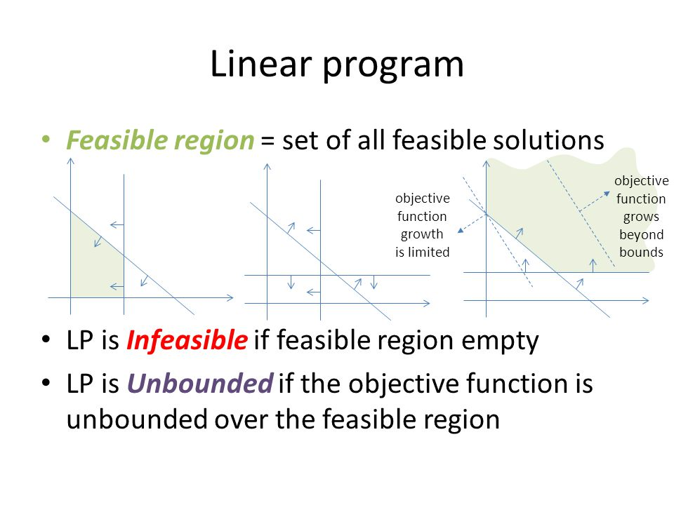Linear program Feasible region = set of all feasible solutions LP is Infeasible if feasible region empty LP is Unbounded if the objective function is
