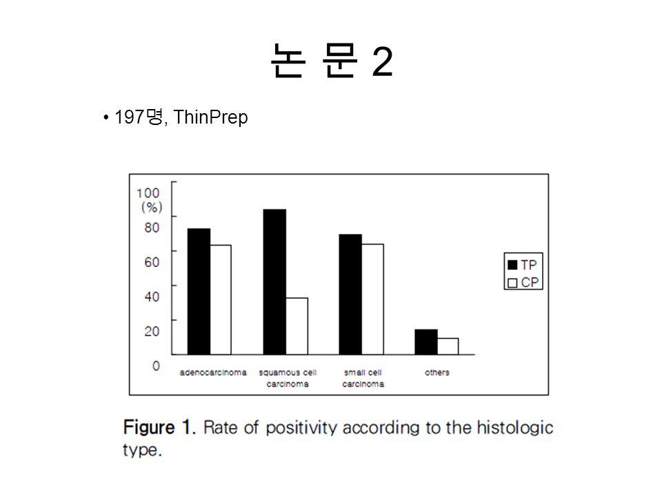 논 문 2논 문 2 197 명, ThinPrep