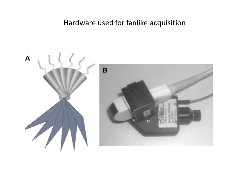 Hardware used for fanlike acquisition