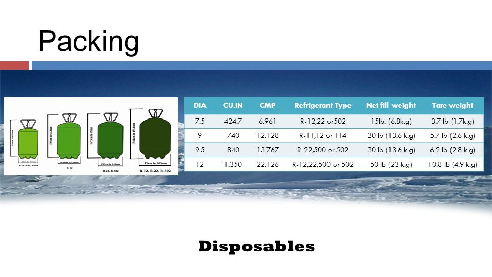 Packing Disposables DIACU.INCMPRefrigerant TypeNet fill weightTare weight 7.5424.76.961R-12,22 or50215lb. (6.8k.g)3.7 lb (1.7k.g) 974012.128R-11,12 or