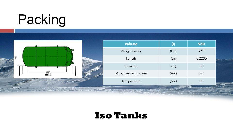 Packing Iso Tanks Volume(I)930 Weight empty(k.g)450 Length(cm)0.2235 Diameter(cm)80 Max, service pressure(bar)20 Test pressure(bar)30