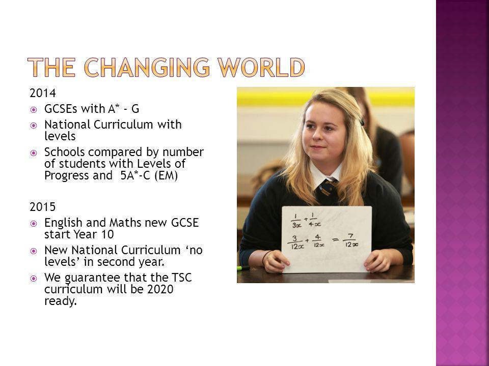 2014  GCSEs with A* - G  National Curriculum with levels  Schools compared by number of students with Levels of Progress and 5A*-C (EM) 2015  English and Maths new GCSE start Year 10  New National Curriculum 'no levels' in second year.