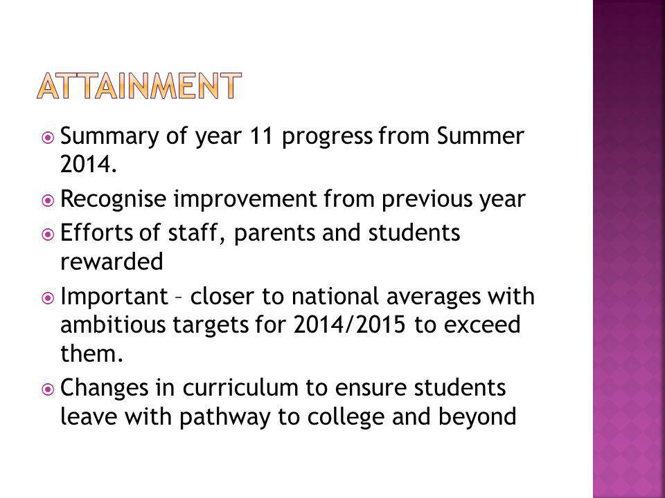  Summary of year 11 progress from Summer 2014.