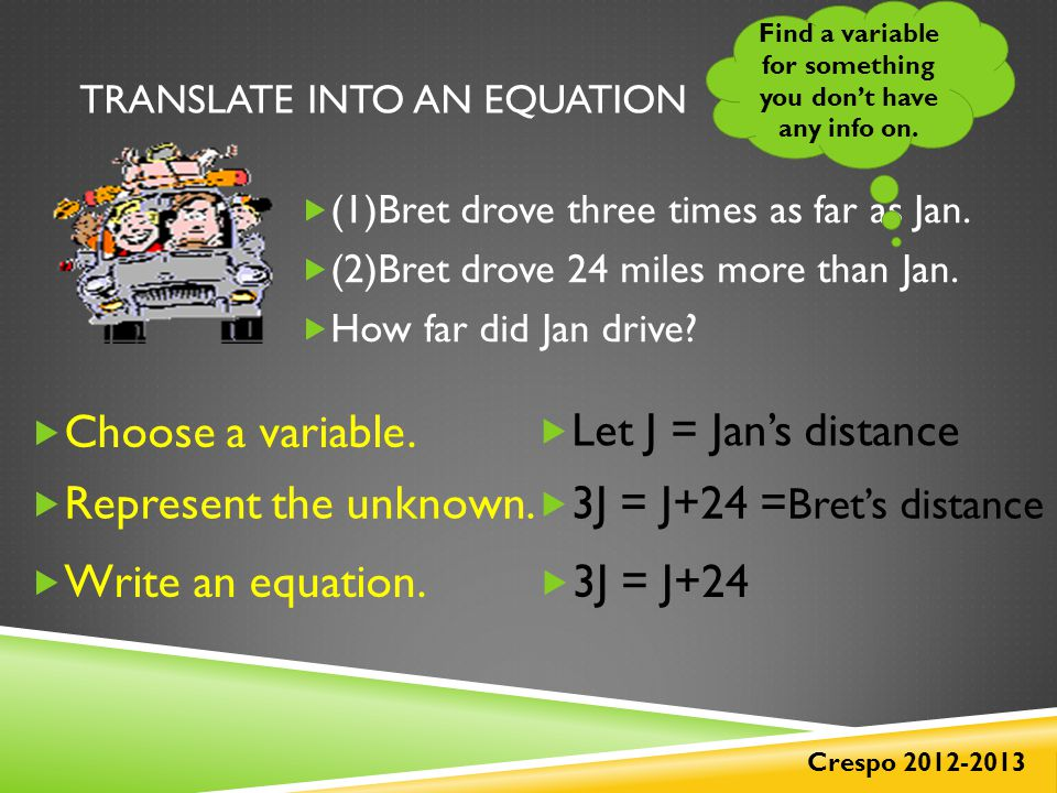 TRANSLATE INTO AN EQUATION  (1)Bret drove three times as far as Jan.