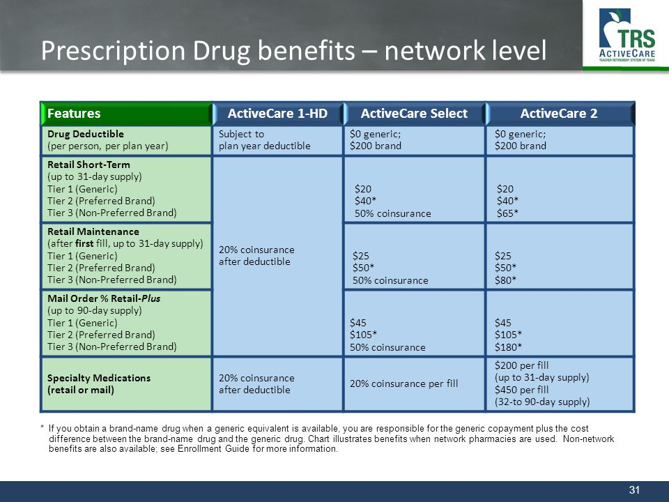 31 Prescription Drug benefits – network level * If you obtain a brand-name drug when a generic equivalent is available, you are responsible for the ge