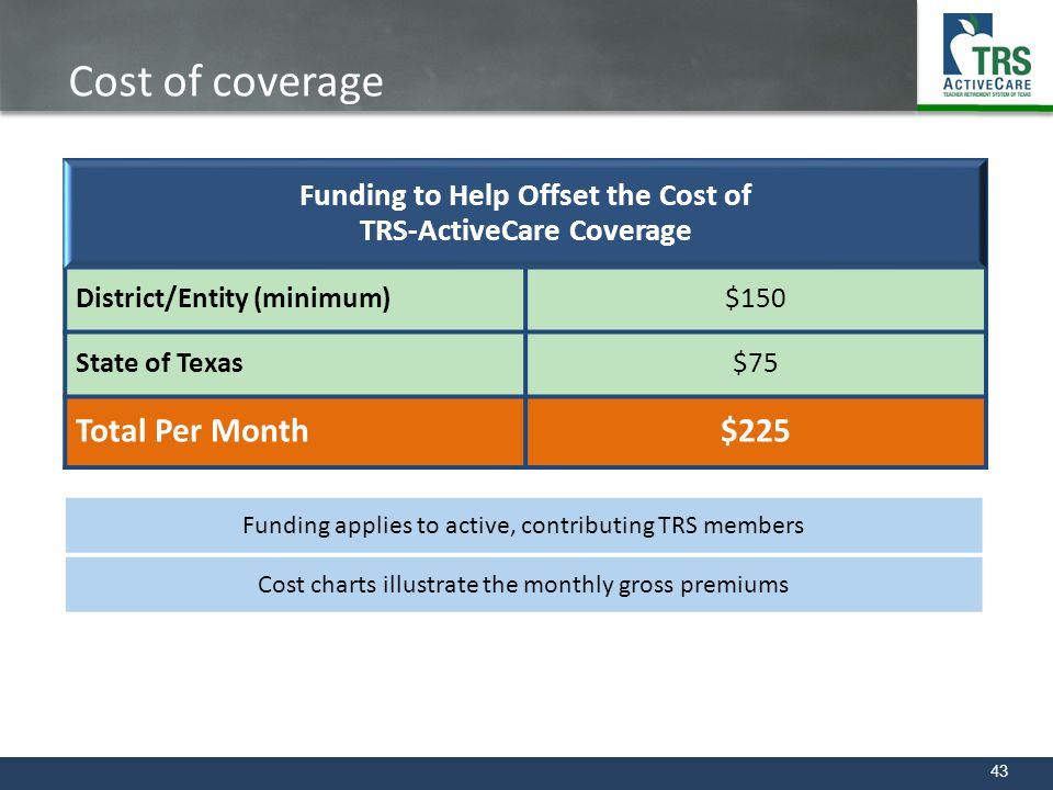 43 Cost of coverage Funding to Help Offset the Cost of TRS-ActiveCare Coverage District/Entity (minimum)$150 State of Texas$75 Total Per Month$225 Fun
