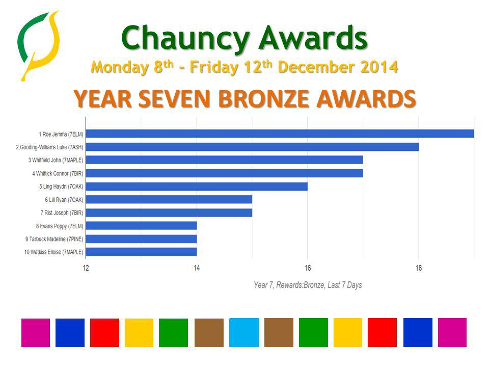 Chauncy Awards Monday 8 th - Friday 12 th December 2014 YEAR SEVEN BRONZE AWARDS