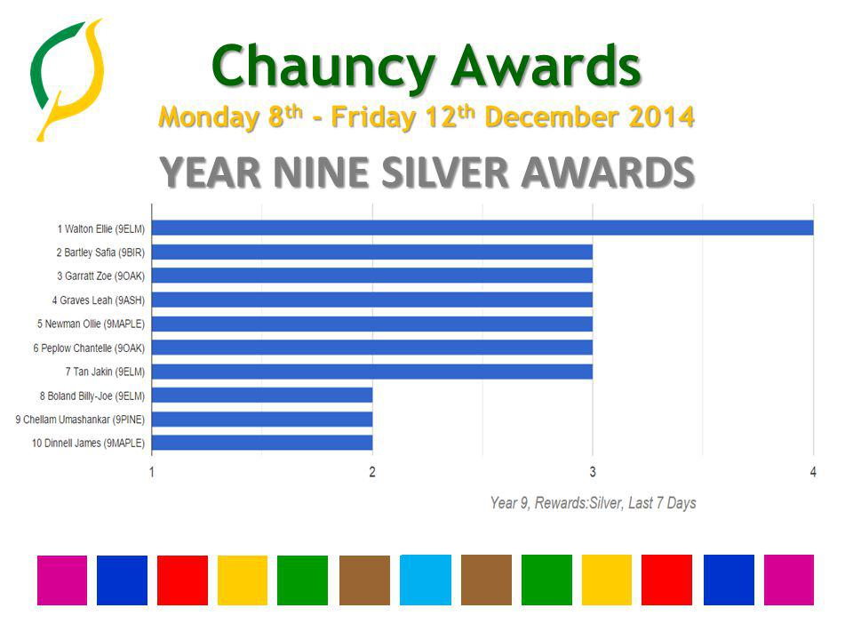 Chauncy Awards Monday 8 th - Friday 12 th December 2014 YEAR EIGHT SILVER AWARDS