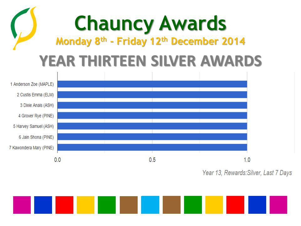 Chauncy Awards Monday 8 th - Friday 12 th December 2014 YEAR TWELVE SILVER AWARDS None this week