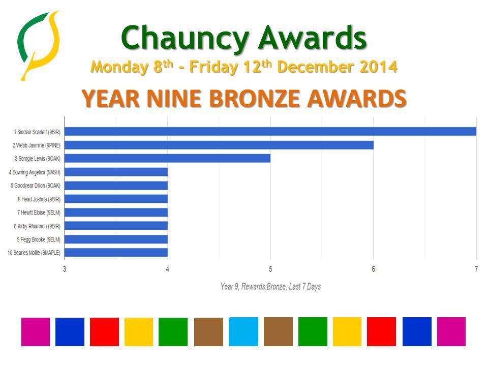 Chauncy Awards Monday 8 th - Friday 12 th December 2014 YEAR NINE BRONZE AWARDS