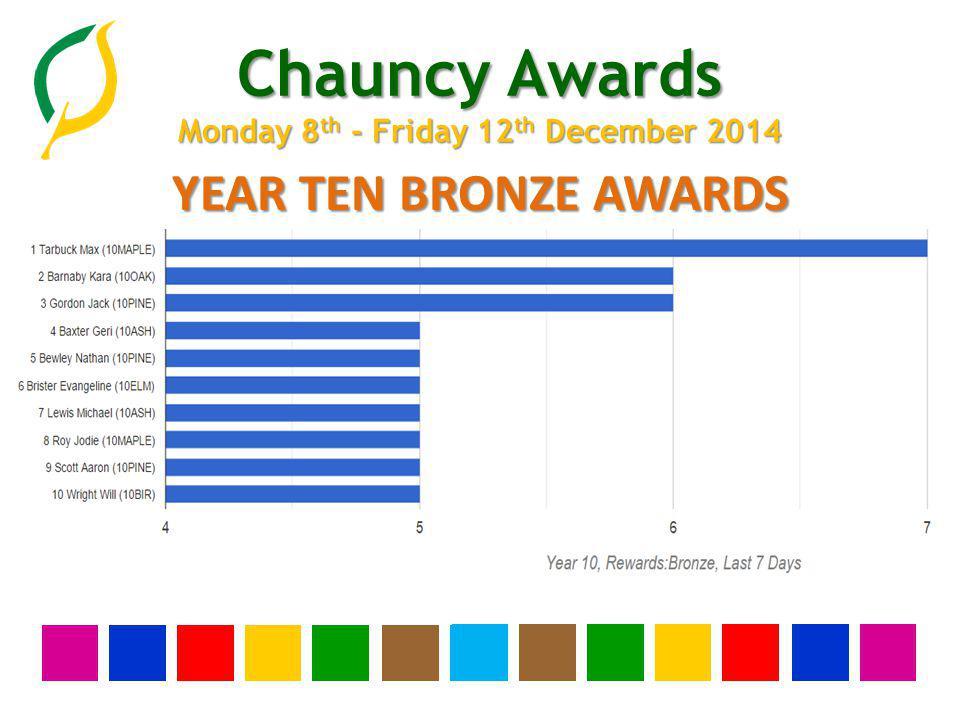 Chauncy Awards Monday 8 th - Friday 12 th December 2014 YEAR TEN BRONZE AWARDS