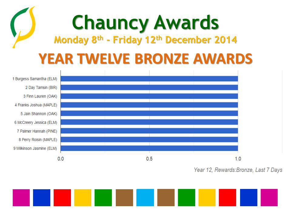 Chauncy Awards Monday 8 th - Friday 12 th December 2014 YEAR ELEVEN BRONZE AWARDS