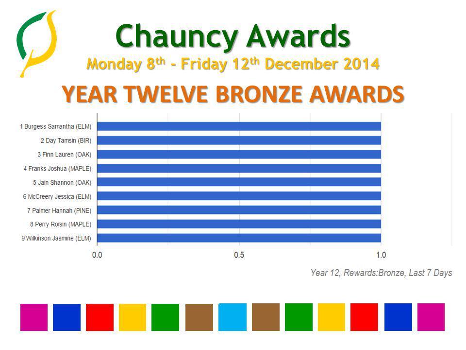 Chauncy Awards Monday 8 th - Friday 12 th December 2014 YEAR TWELVE BRONZE AWARDS