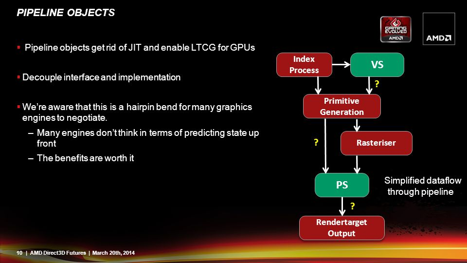 10| AMD Direct3D Futures | March 20th, 2014 PIPELINE OBJECTS  Pipeline objects get rid of JIT and enable LTCG for GPUs  Decouple interface and imple