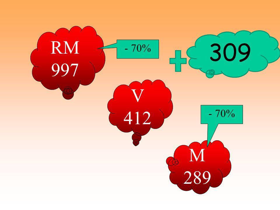 RM 997 M 289 V 412