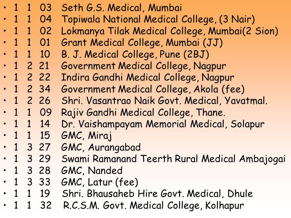 List of choice of colleges as per recommendation from students studying at different colleges.