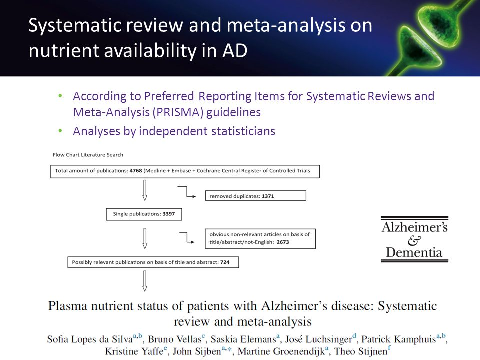 Systematic review and meta-analysis on nutrient availability in AD According to Preferred Reporting Items for Systematic Reviews and Meta-Analysis (PR