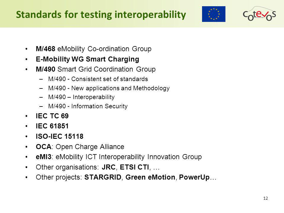 M/468 eMobility Co-ordination Group E-Mobility WG Smart Charging M/490 Smart Grid Coordination Group –M/490 - Consistent set of standards –M/490 - New applications and Methodology –M/490 – Interoperability –M/490 - Information Security IEC TC 69 IEC 61851 ISO-IEC 15118 OCA: Open Charge Alliance eMI3: eMobility ICT Interoperability Innovation Group Other organisations: JRC, ETSI CTI, … Other projects: STARGRID, Green eMotion, PowerUp… 12 Standards for testing interoperability