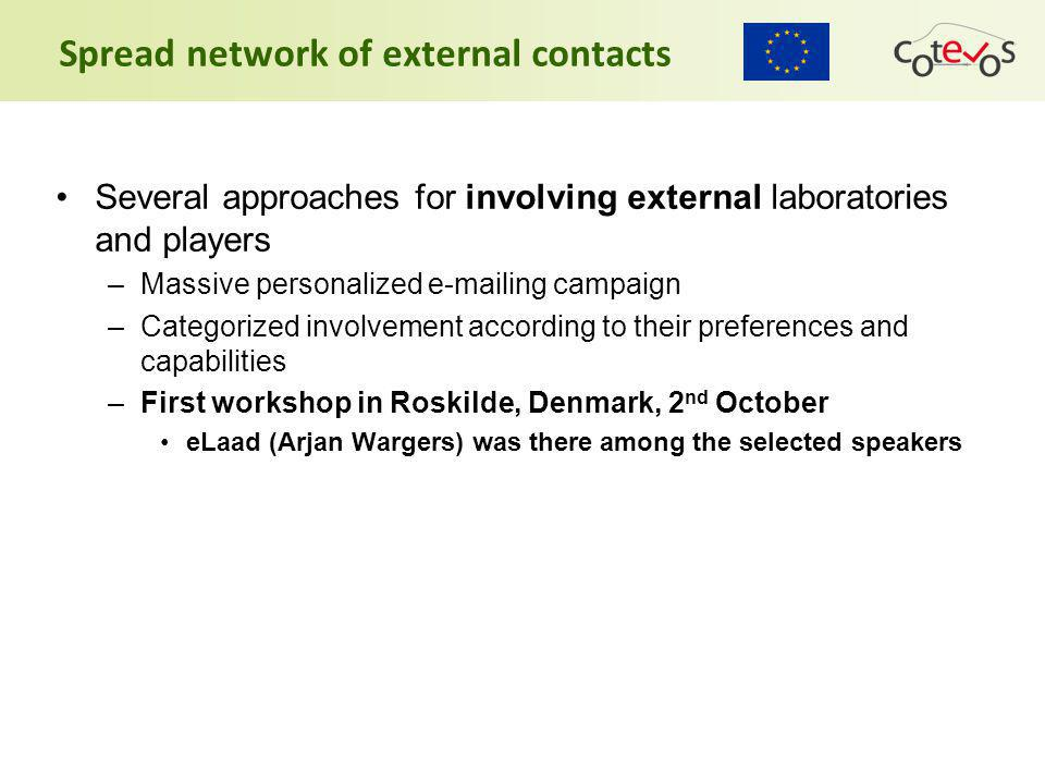 Spread network of external contacts Several approaches for involving external laboratories and players –Massive personalized e-mailing campaign –Categorized involvement according to their preferences and capabilities –First workshop in Roskilde, Denmark, 2 nd October eLaad (Arjan Wargers) was there among the selected speakers