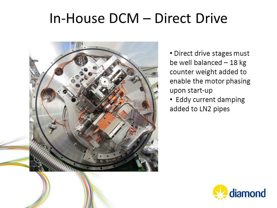 In-House DCM – Direct Drive Direct drive stages must be well balanced – 18 kg counter weight added to enable the motor phasing upon start-up Eddy current damping added to LN2 pipes