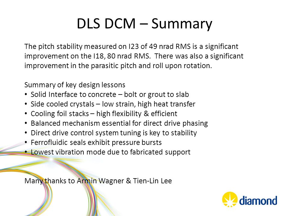DLS DCM – Summary The pitch stability measured on I23 of 49 nrad RMS is a significant improvement on the I18, 80 nrad RMS.