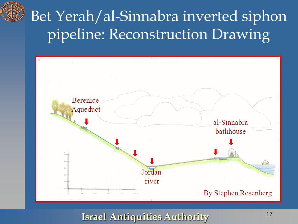 Bet Yerah/al-Sinnabra inverted siphon pipeline: Reconstruction Drawing Israel Antiquities Authority 17 By Stephen Rosenberg Berenice Aqueduct al-Sinna