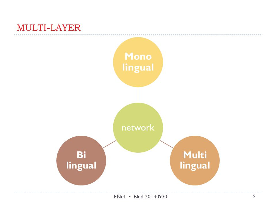 SAMPLES. ENGLISH ENeL Bled 20140930 7  from PASSWORD to MULTILINGUALPASSWORDMULTILINGUAL