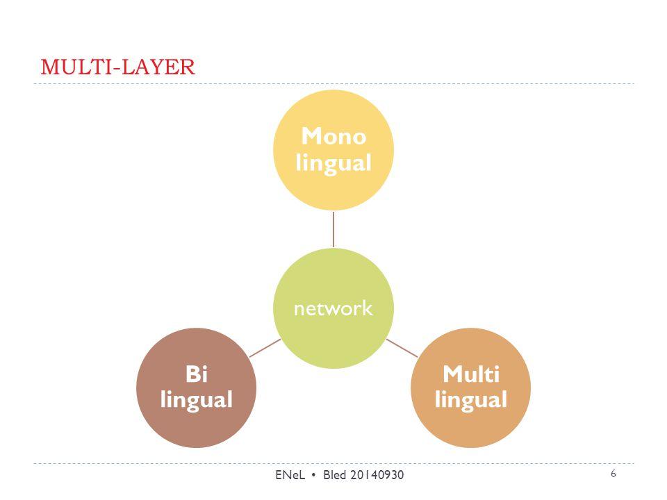 MULTI-LAYER ENeL Bled 20140930 6 network Mono lingual Multi lingual Bi lingual