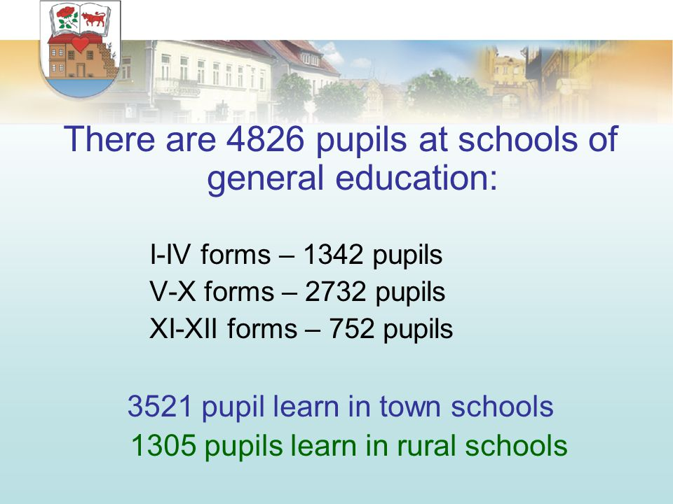 There are 4826 pupils at schools of general education: I-IV forms – 1342 pupils V-X forms – 2732 pupils XI-XII forms – 752 pupils 3521 pupil learn in town schools 1305 pupils learn in rural schools