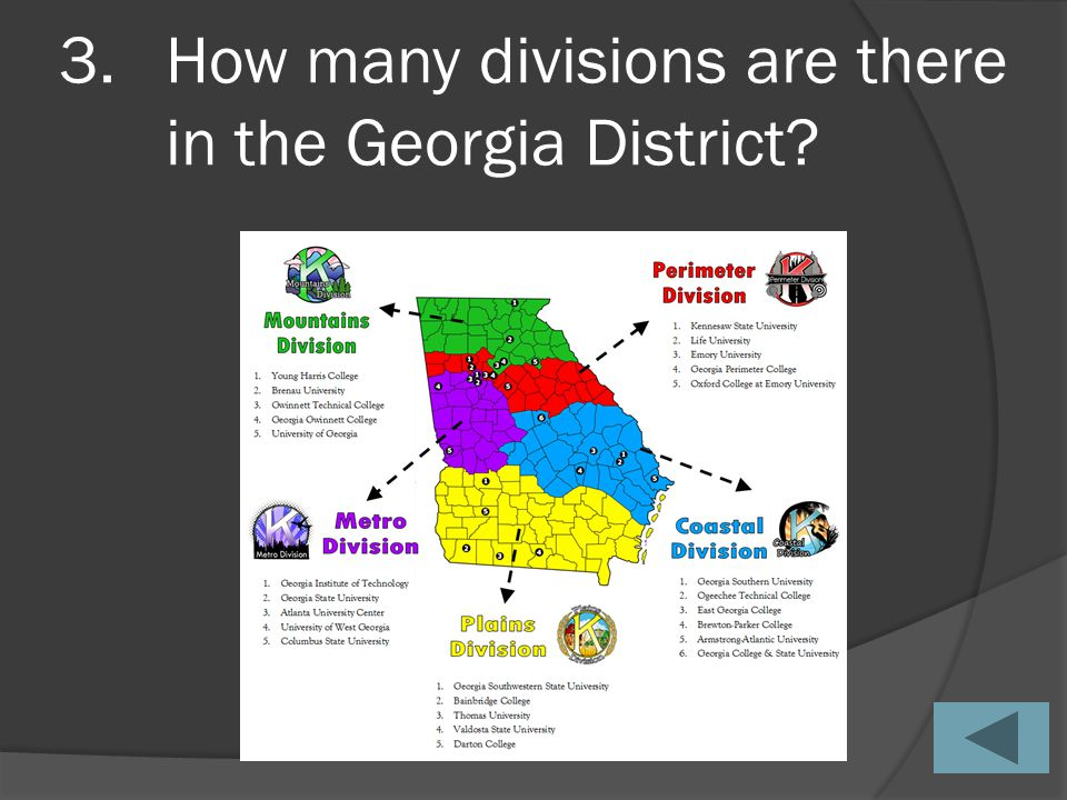 3.How many divisions are there in the Georgia District?
