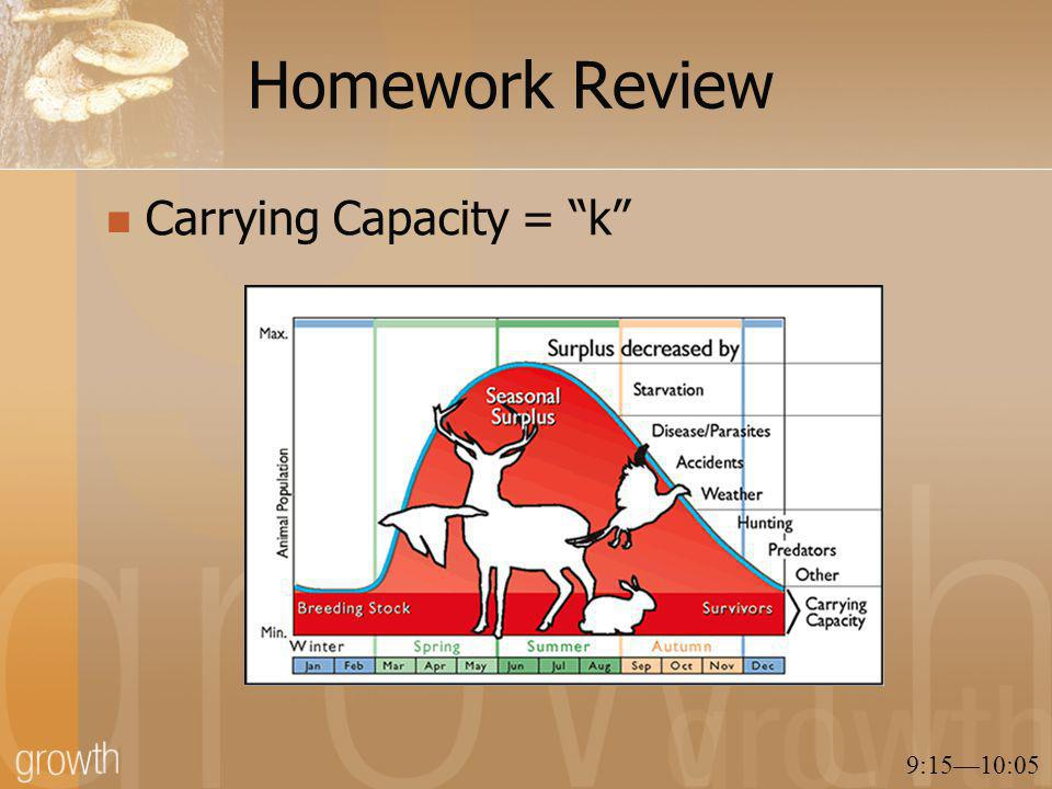 Homework Review 9:15—10:05 Carrying Capacity = k