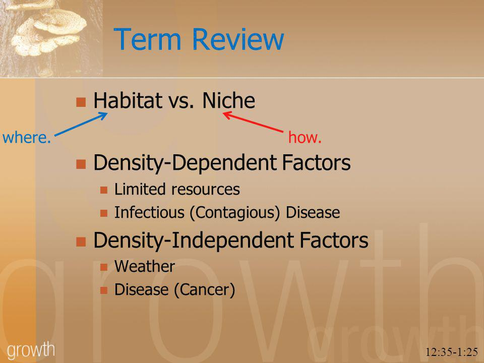 Term Review Habitat vs.