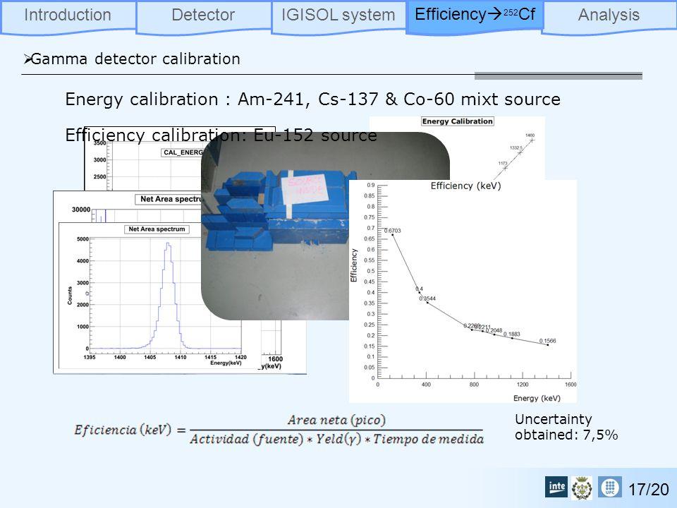DetectorIGISOL systemEfficiency  252 CfAnalysisIntroduction Efficiency  252 Cf  Gamma detector calibration 17/20 59,5keV 661,5keV 1173 y 1332,5keV 1460keV (K-40) Energy calibration : Am-241, Cs-137 & Co-60 mixt source 122keV, 344,3keV, 411keV, 778,9keV, 867,4keV, 964keV, 1112keV,1408keV Efficiency calibration: Eu-152 source Uncertainty obtained: 7,5%