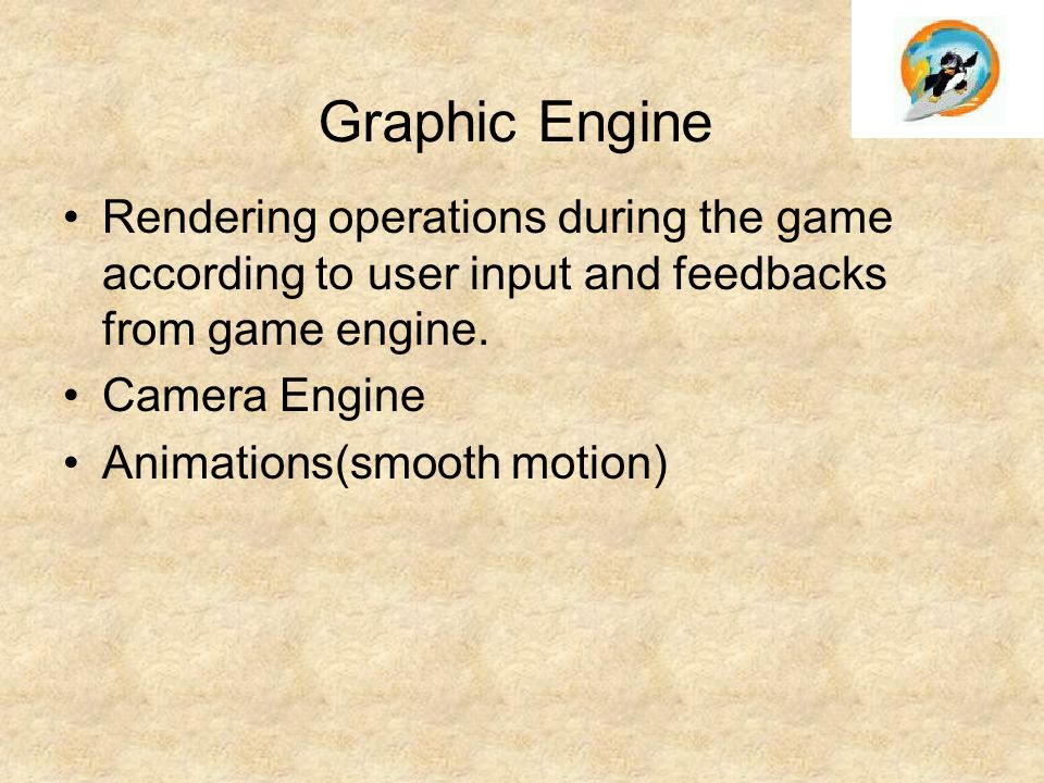 Graphic Engine Rendering operations during the game according to user input and feedbacks from game engine.