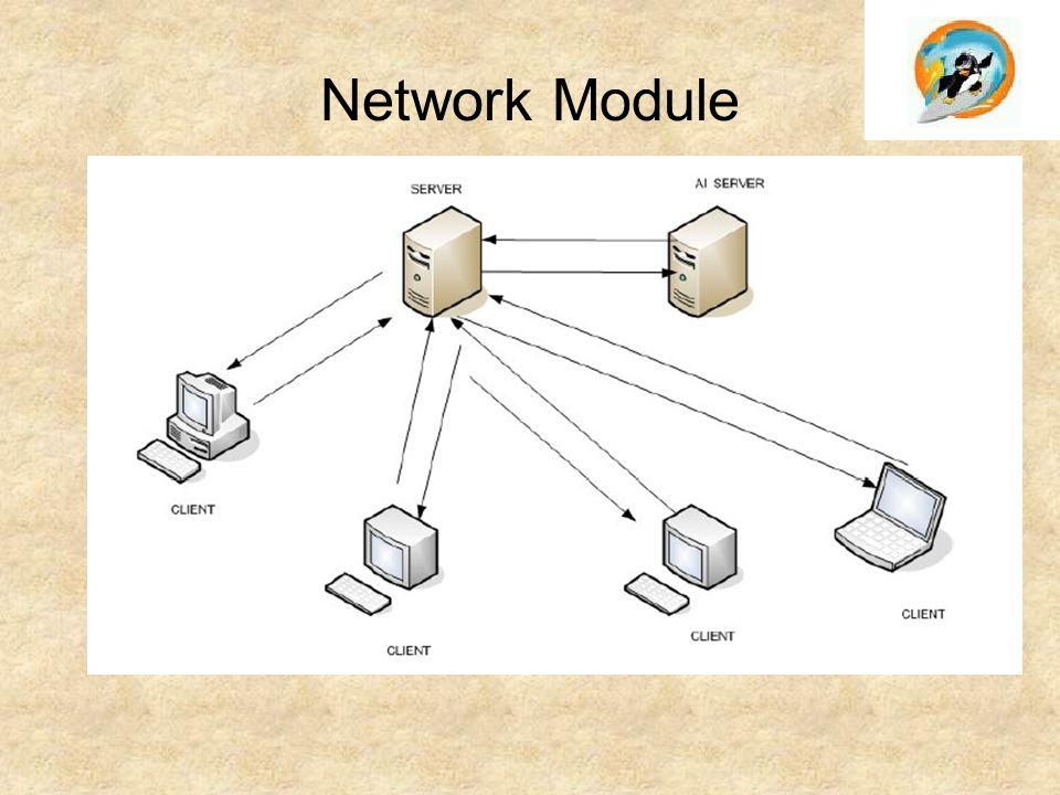Network Module