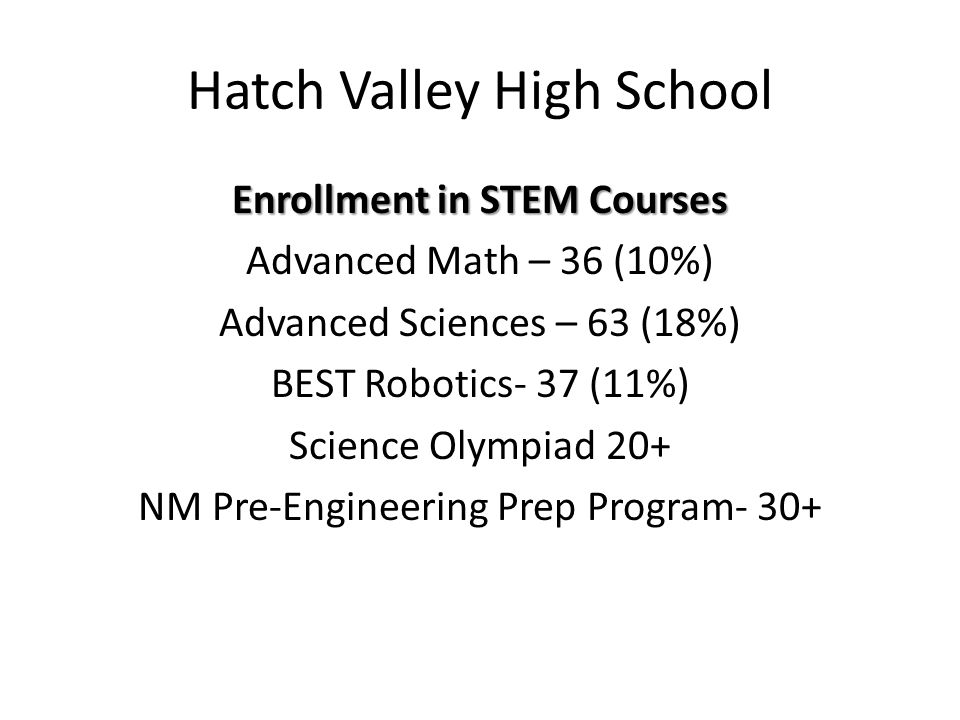Hatch Valley Middle School NMSU Pre-Freshman Prep Program – 20+ Science Olympiad – 40+ SEMAA – 52 (17%) students during school year Stayed after school until 5:30 PM Seamless Summer Camps- (10 -25) per week