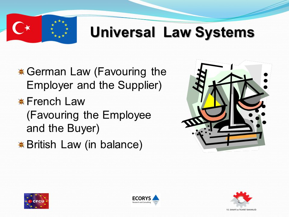 Universal Law Systems German Law (Favouring the Employer and the Supplier) French Law (Favouring the Employee and the Buyer) British Law (in balance)