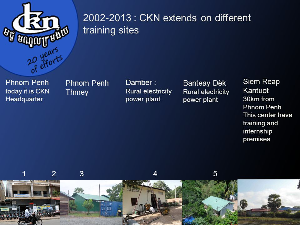 Siem Reap Kantuot 30km from Phnom Penh This center have training and internship premises 2002-2013 : CKN extends on different training sites 1 2 345 Phnom Penh today it is CKN Headquarter Phnom Penh Thmey Damber : Rural electricity power plant Banteay Dèk Rural electricity power plant