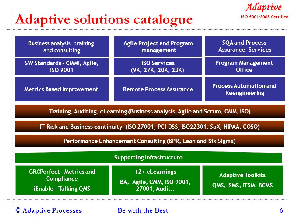 Quality Consulting Adaptive solutions catalogue © Adaptive ProcessesBe with the Best.