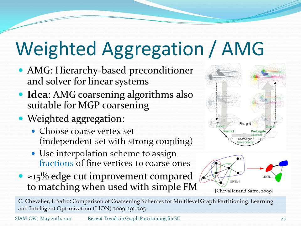 [Chevalier and Safro, 2009] Weighted Aggregation / AMG AMG: Hierarchy-based preconditioner and solver for linear systems Idea: AMG coarsening algorithms also suitable for MGP coarsening Weighted aggregation: Choose coarse vertex set (independent set with strong coupling) Use interpolation scheme to assign fractions of fine vertices to coarse ones ≈15% edge cut improvement compared to matching when used with simple FM SIAM CSC, May 20th, 2011Recent Trends in Graph Partitioning for SC22 C.