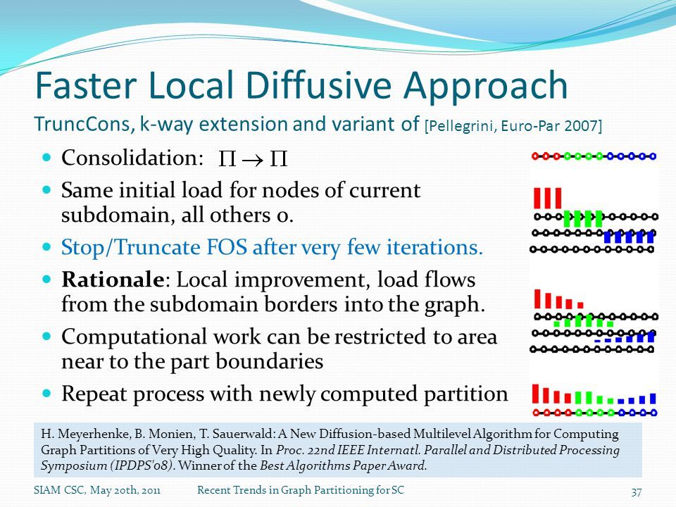 Faster Local Diffusive Approach TruncCons, k-way extension and variant of [Pellegrini, Euro-Par 2007] Consolidation: Same initial load for nodes of current subdomain, all others 0.